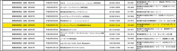 株-エバンジェリストの金商登録
