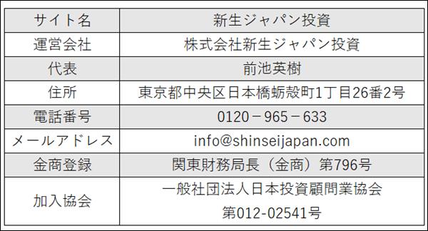 新生ジャパン投資の会社概要